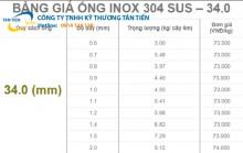 Cung cấp ống inox 304 phi 34 giá rẻ tại Hà Nội