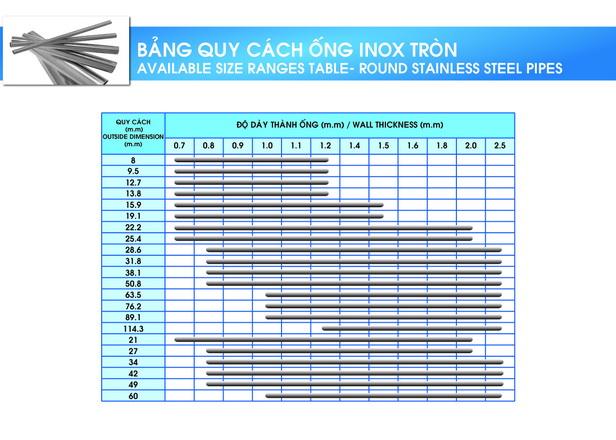 bang-quy-cach-ong-inox-304-23882.jpg