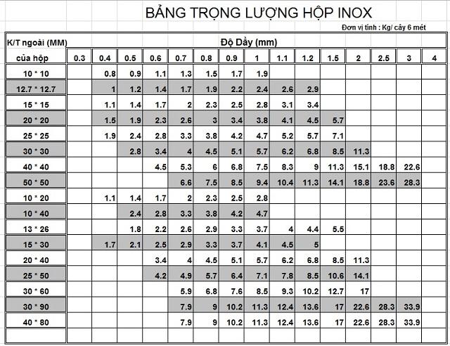 bang-tra-trong-luong-hop-inox-va-thep.jpg