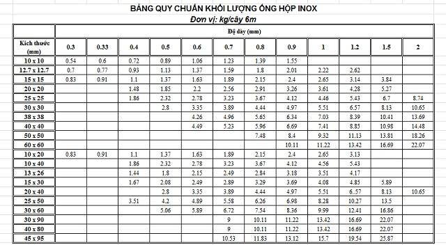 kich-thuoc-cac-hop-inox-3-.jpg