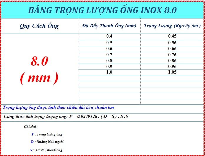 ong-inox-38382.jpg